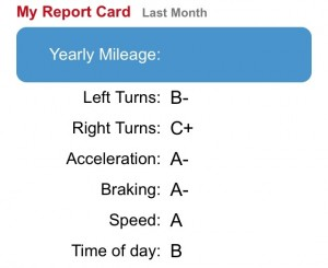 I'm working on my right turns, but overall I would say that I'm a decent driver.